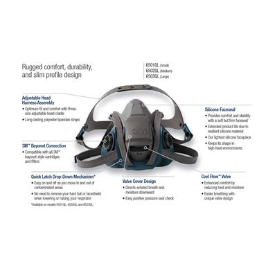 Latch Respirators With Valve Flow Multi-purpose 3m Cool Quick